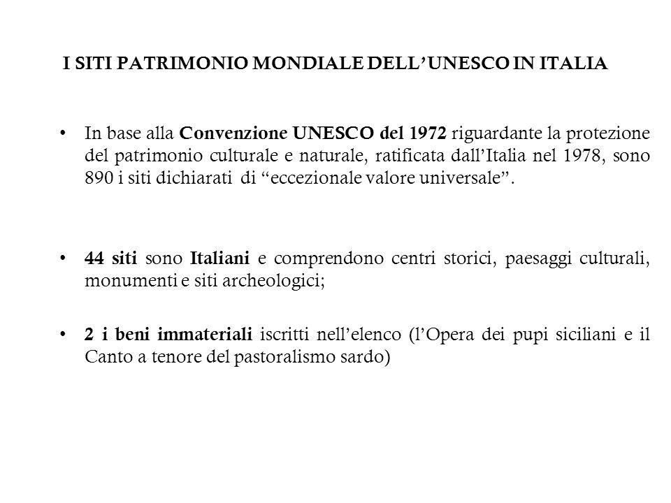 I SITI PATRIMONIO MONDIALE DELL'UNESCO IN ITALIA