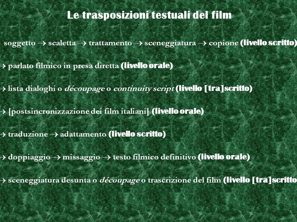 Le trasposizioni testuali del film