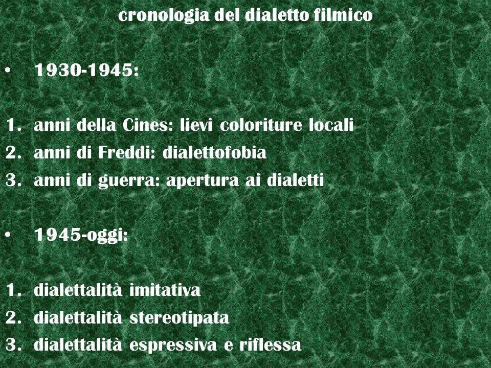 cronologia del dialetto filmico