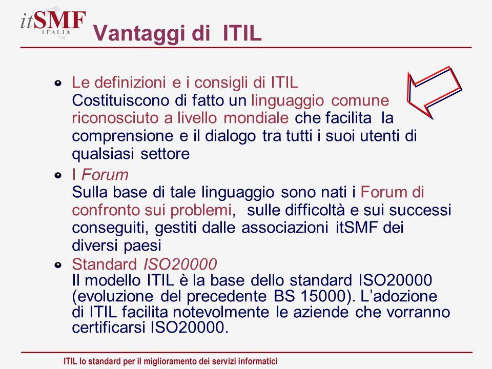 Vantaggi di ITIL