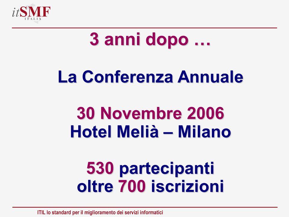 3 anni dopo … La Conferenza Annuale 30 Novembre 2006