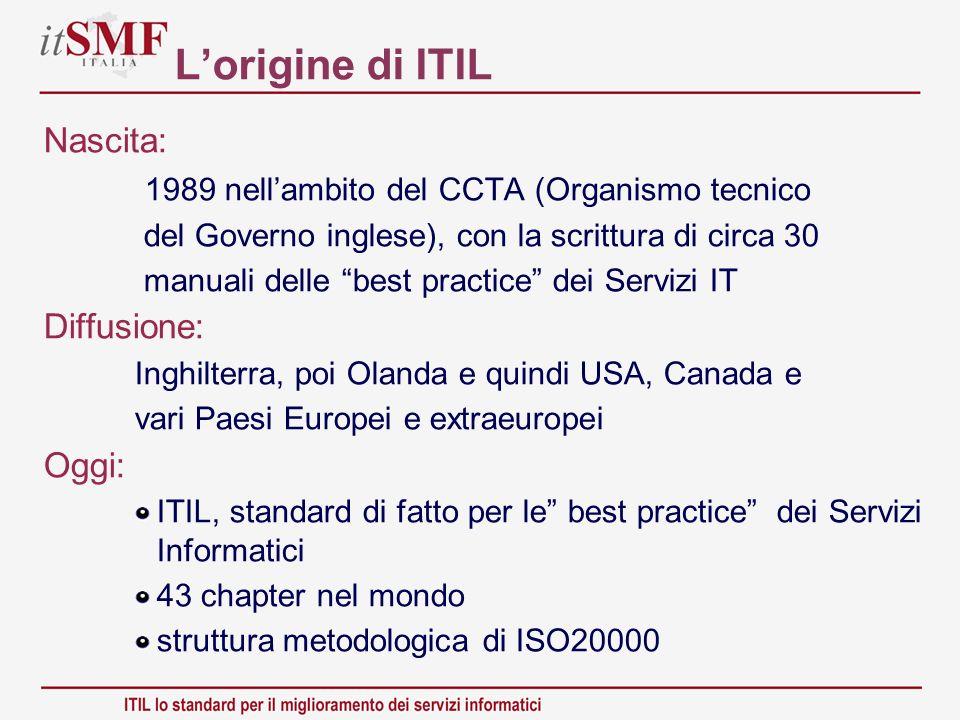 L'origine di ITIL Nascita: