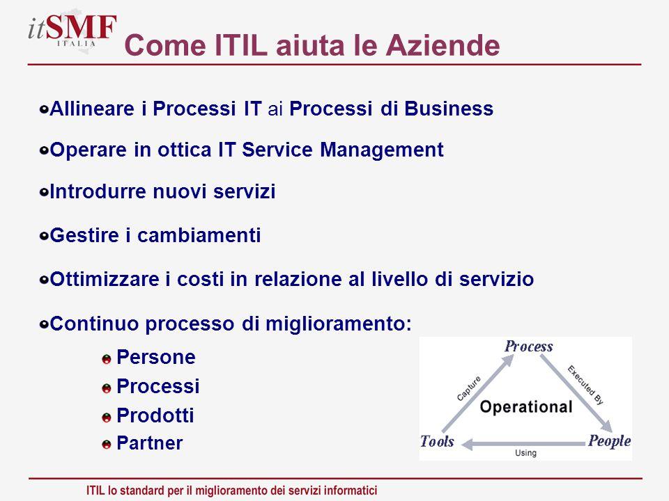 Come ITIL aiuta le Aziende