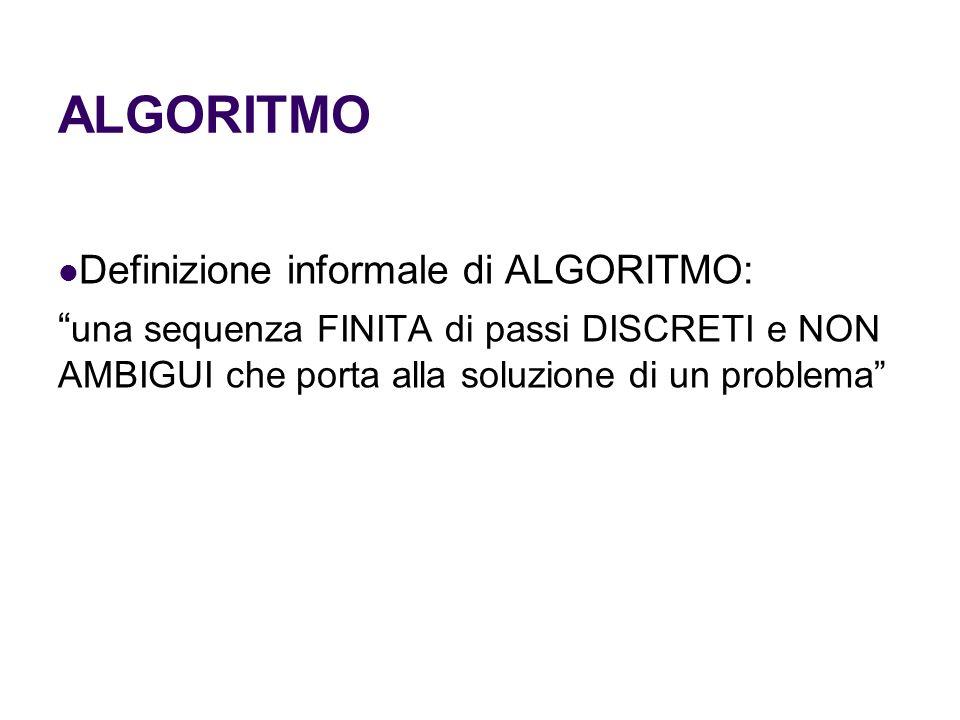 ALGORITMO Definizione informale di ALGORITMO: