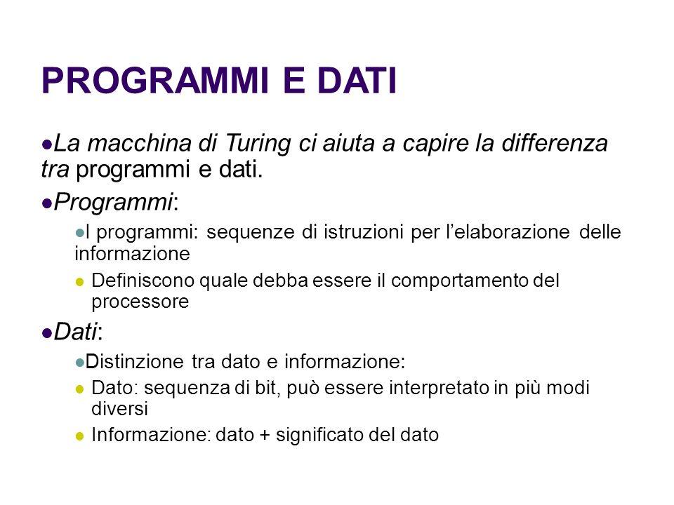 PROGRAMMI E DATILa macchina di Turing ci aiuta a capire la differenza tra programmi e dati. Programmi: