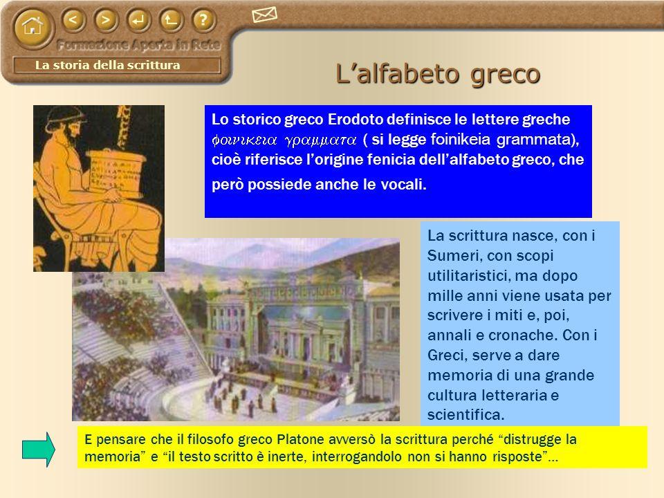L'alfabeto greco