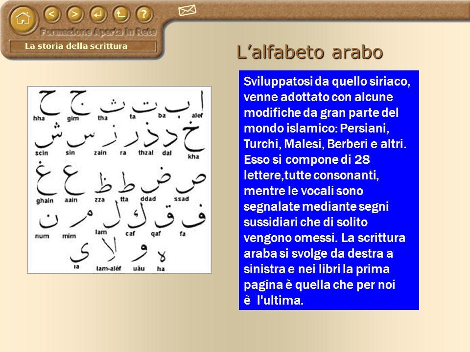 L'alfabeto arabo