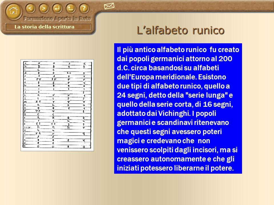 L'alfabeto runico