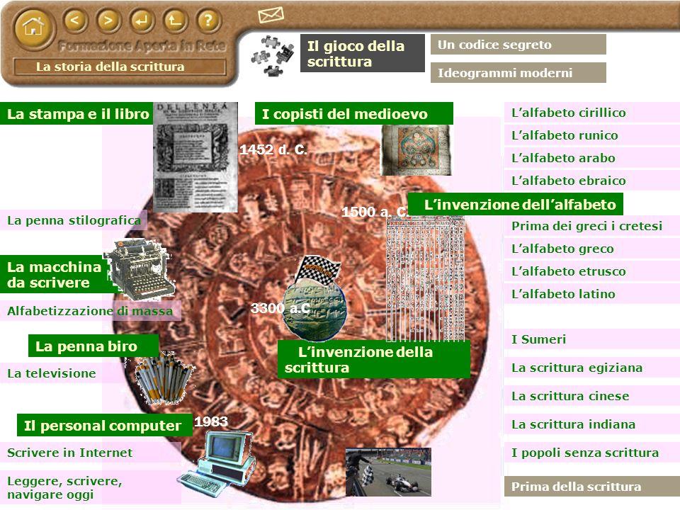 1452 d. C. 1500 a. C. 3300 a.C 1983 Il gioco della scrittura