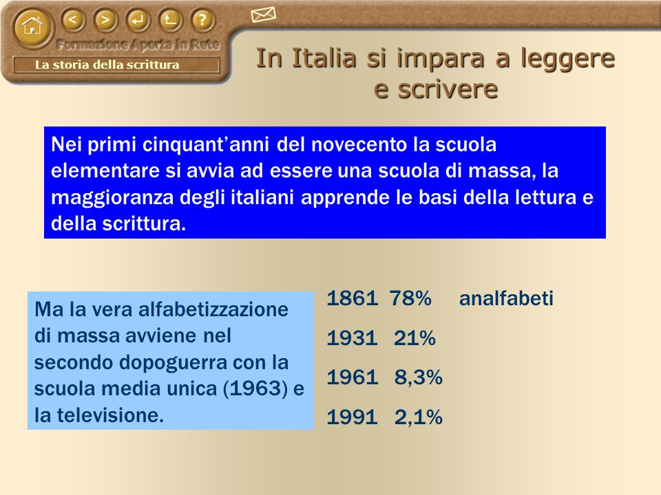 In Italia si impara a leggere e scrivere