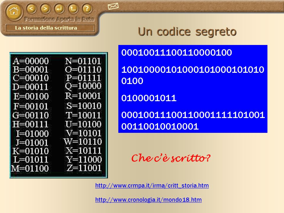 Un codice segreto 00010011100110000100. 100100001010001010001010100100. 0100001011. 0001001110011000111110100100110010010001.
