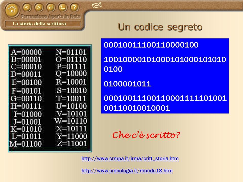 Un codice segreto00010011100110000100. 100100001010001010001010100100. 0100001011. 0001001110011000111110100100110010010001.
