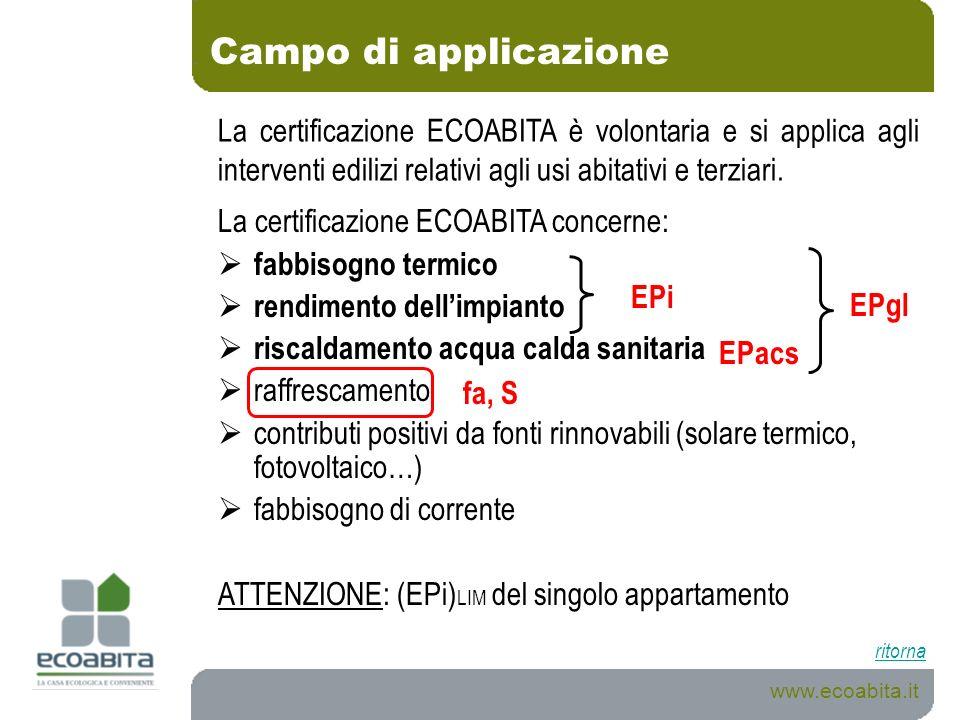 Campo di applicazione La certificazione ECOABITA è volontaria e si applica agli interventi edilizi relativi agli usi abitativi e terziari.