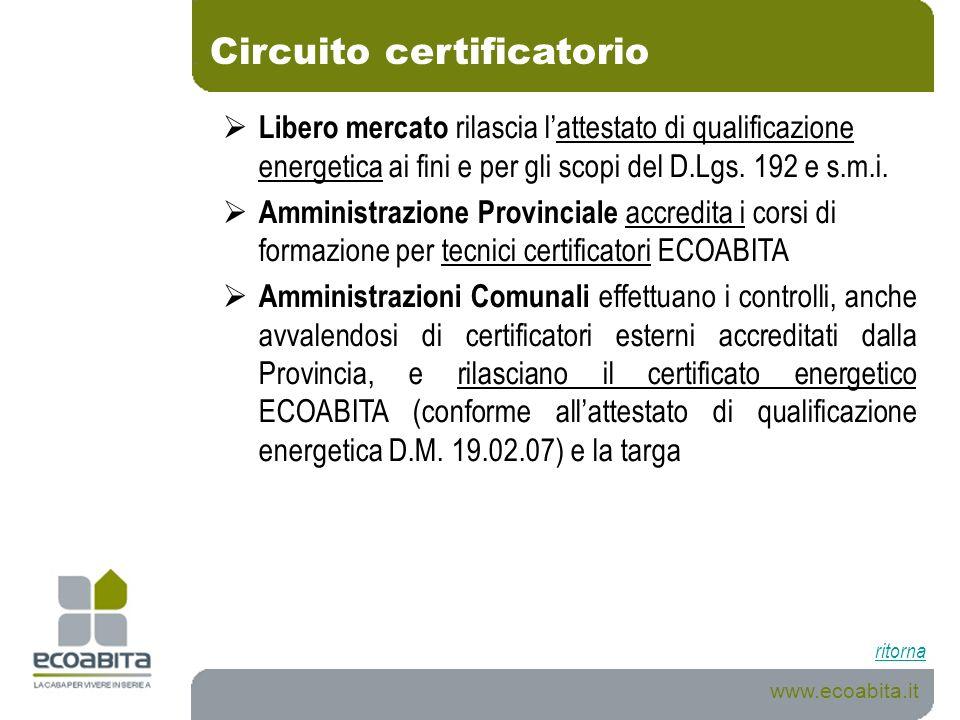Circuito certificatorio