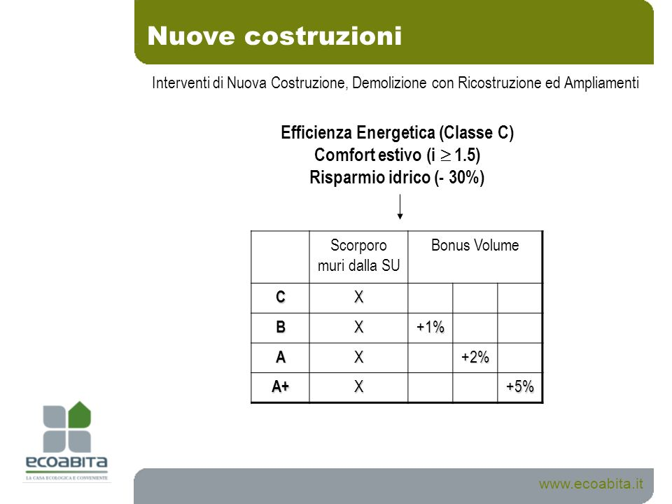 Efficienza Energetica (Classe C)