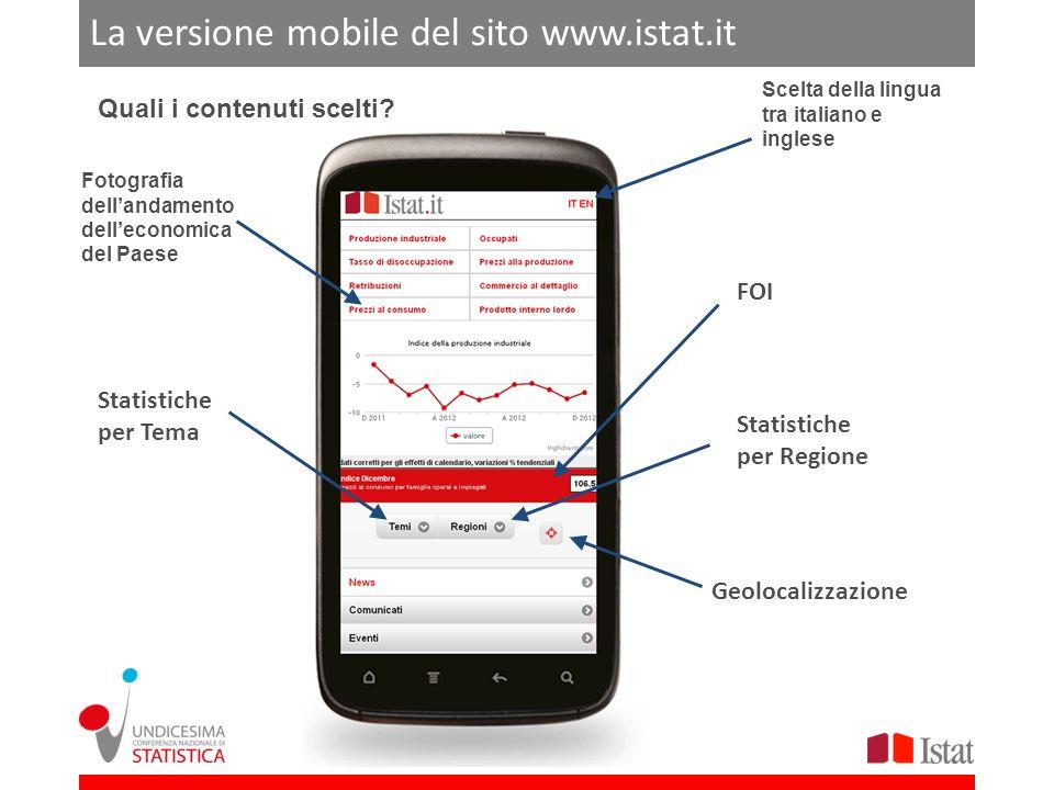 La versione mobile del sito www.istat.it