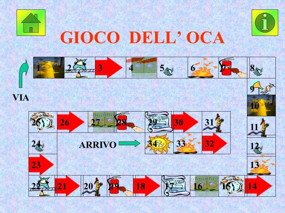 GIOCO DELL' OCA 1. 2. 3. 4. 5. 6. 7. 8. 9. VIA. 10. 25. 26. 27. 28. 29. 30. 31. 11.