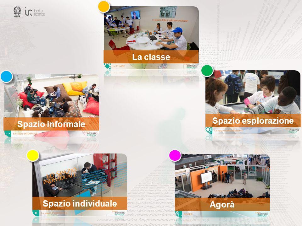 La classe Spazio esplorazione Spazio informale Spazio individuale Agorà