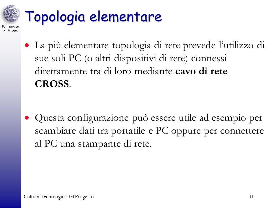 Topologia elementare