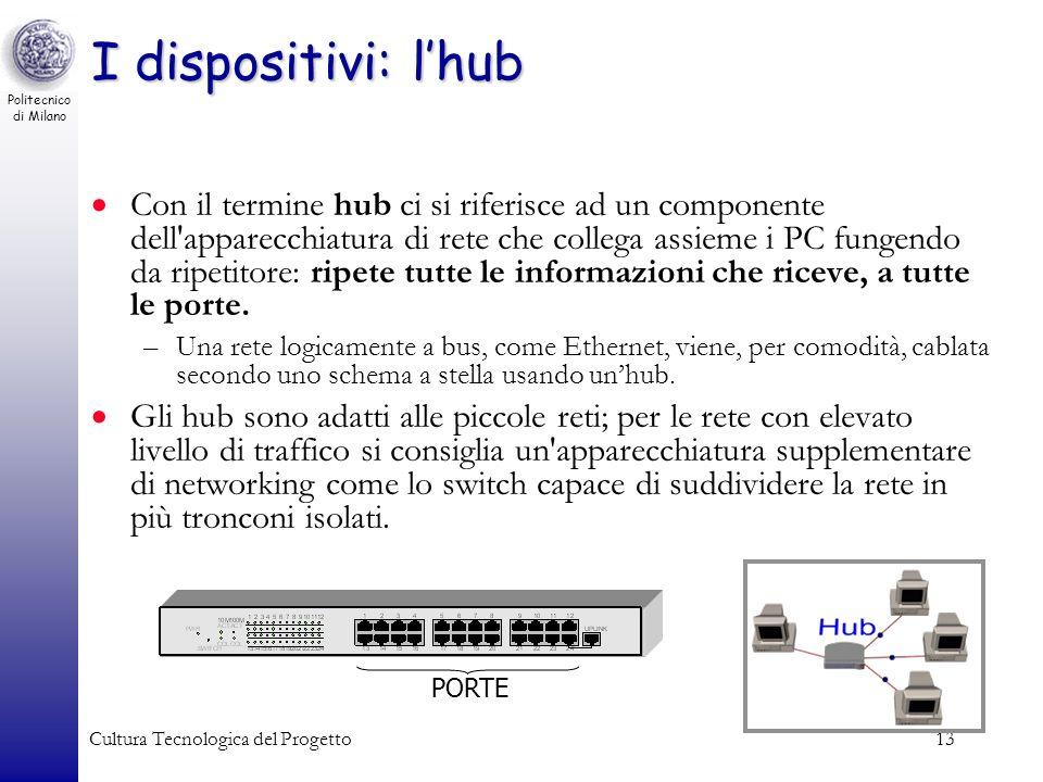 I dispositivi: l'hub