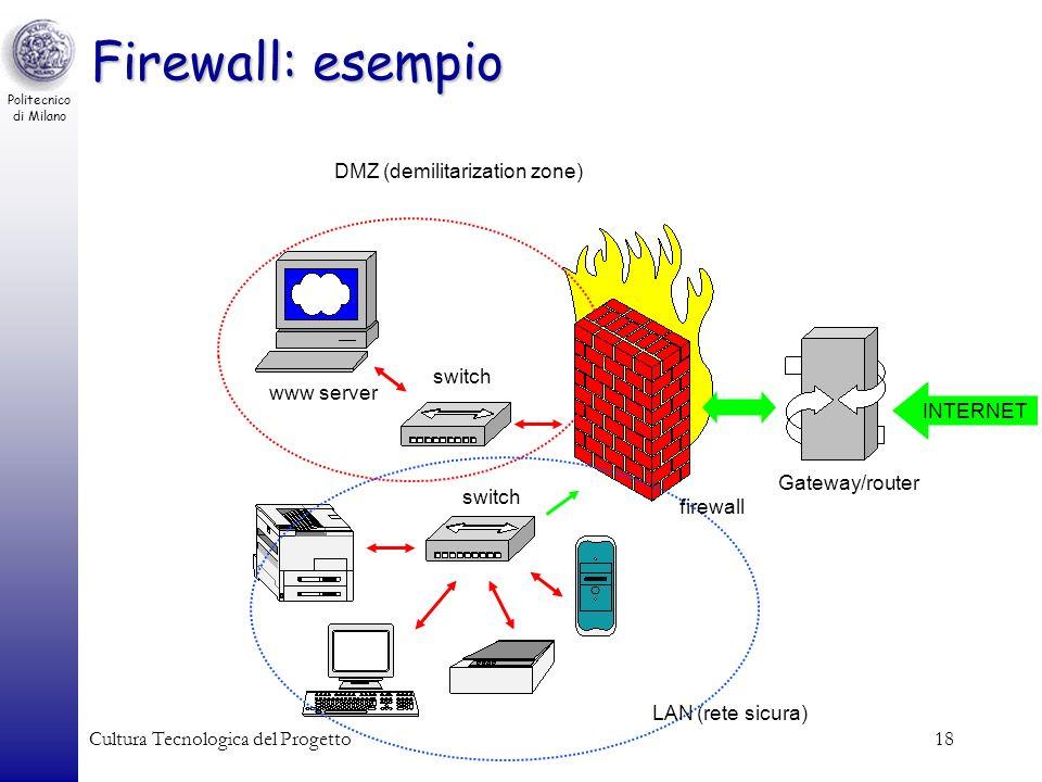 Firewall: esempio DMZ (demilitarization zone) switch www server