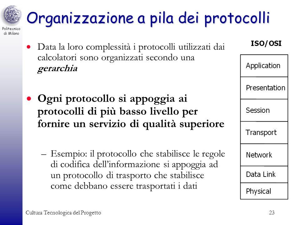Organizzazione a pila dei protocolli