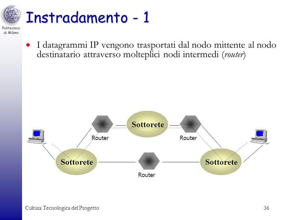 Instradamento - 1 I datagrammi IP vengono trasportati dal nodo mittente al nodo destinatario attraverso molteplici nodi intermedi (router)