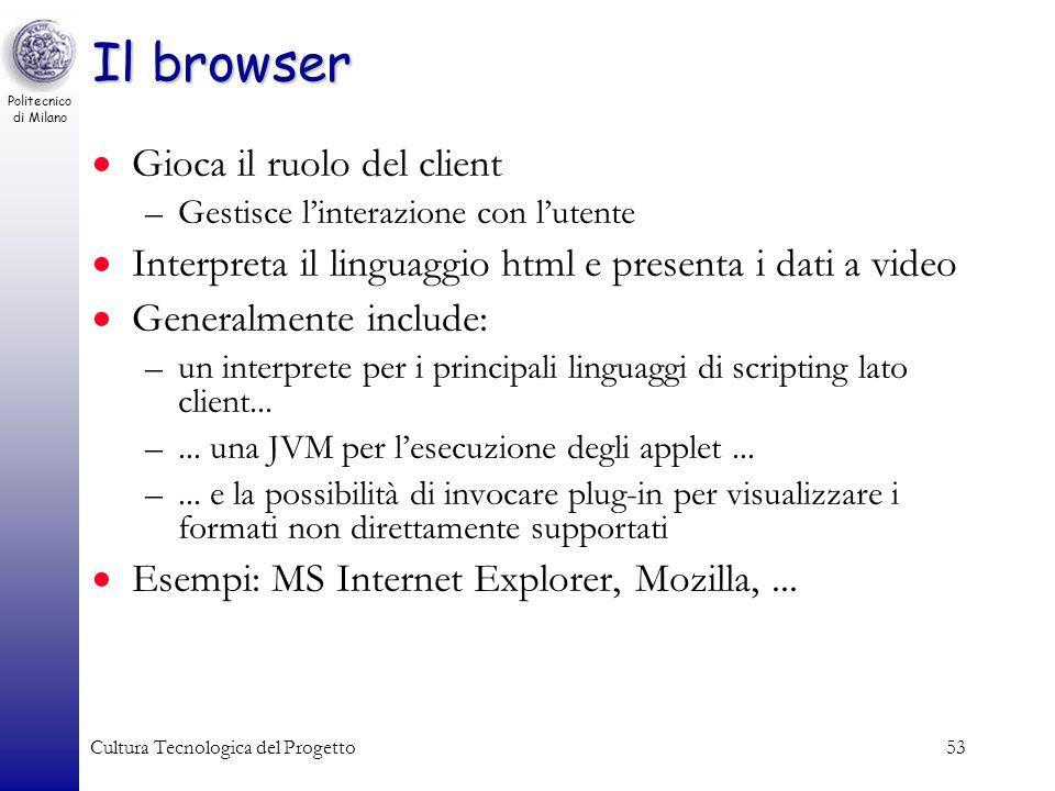 Il browser Gioca il ruolo del client