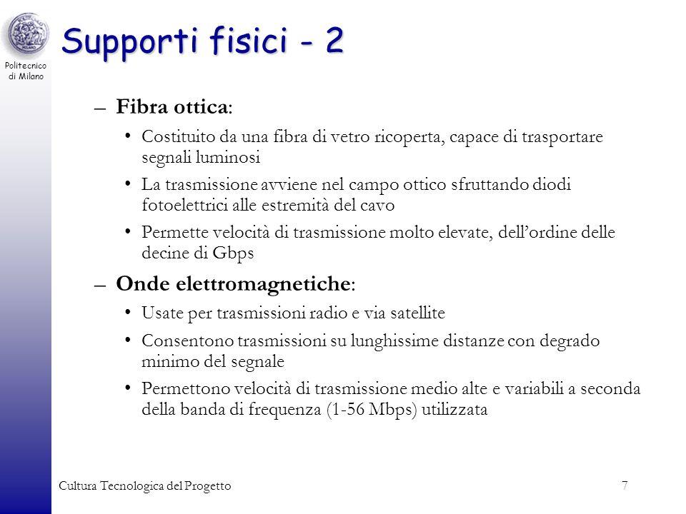 Supporti fisici - 2 Fibra ottica: Onde elettromagnetiche: