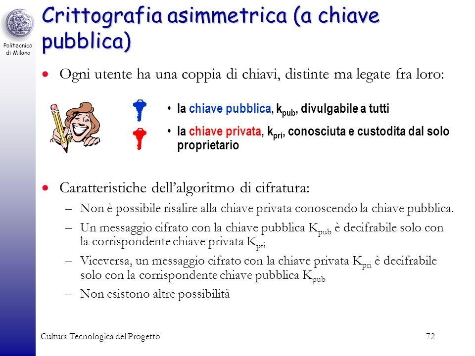 Crittografia asimmetrica (a chiave pubblica)