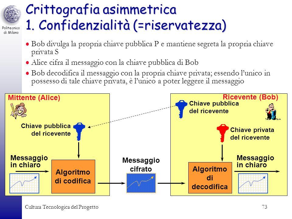 Crittografia asimmetrica 1. Confidenzialità (=riservatezza)