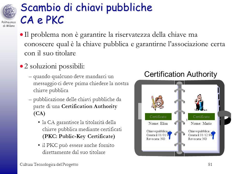 Scambio di chiavi pubbliche CA e PKC