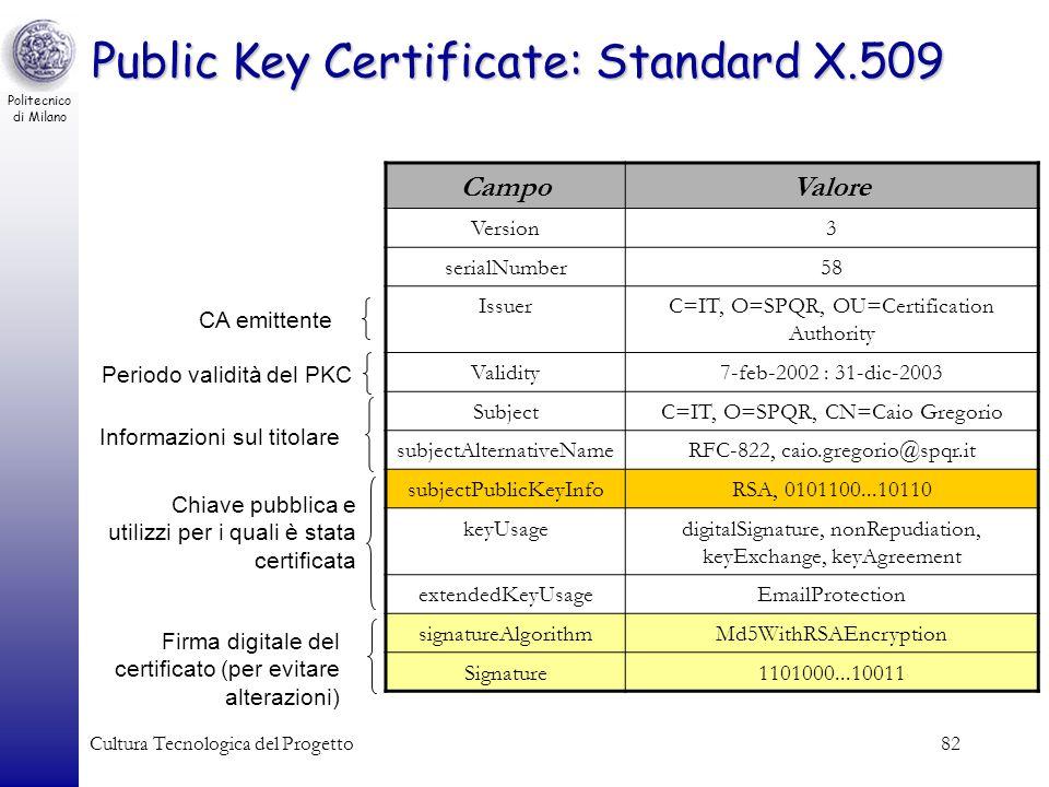 Public Key Certificate: Standard X.509