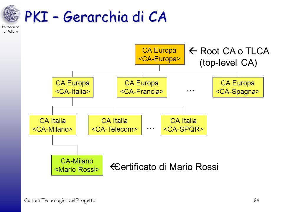 PKI – Gerarchia di CA  Root CA o TLCA (top-level CA) ... ...