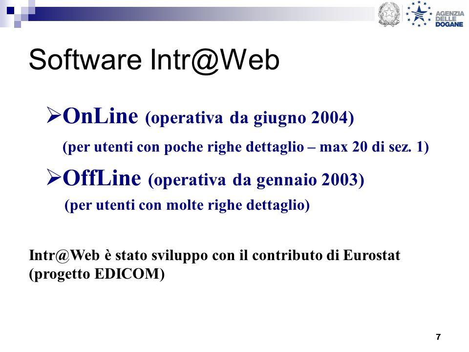 Software Intr@Web OnLine (operativa da giugno 2004) (per utenti con poche righe dettaglio – max 20 di sez. 1)