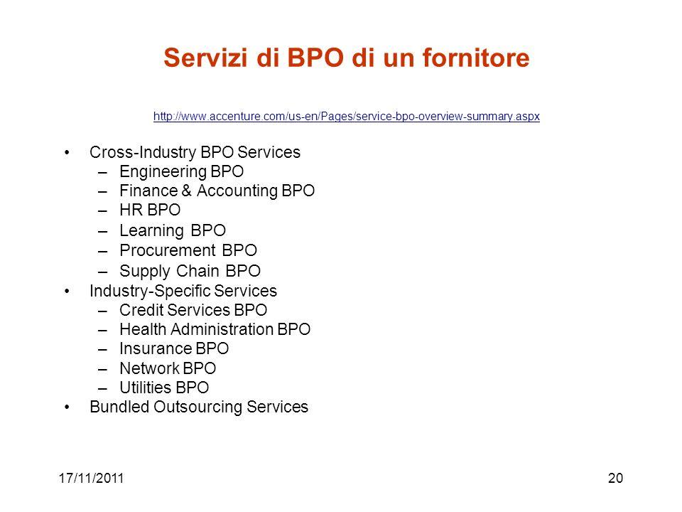 Servizi di BPO di un fornitore