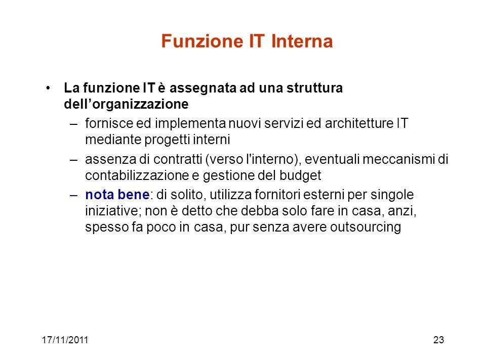 Funzione IT Interna La funzione IT è assegnata ad una struttura dell'organizzazione.