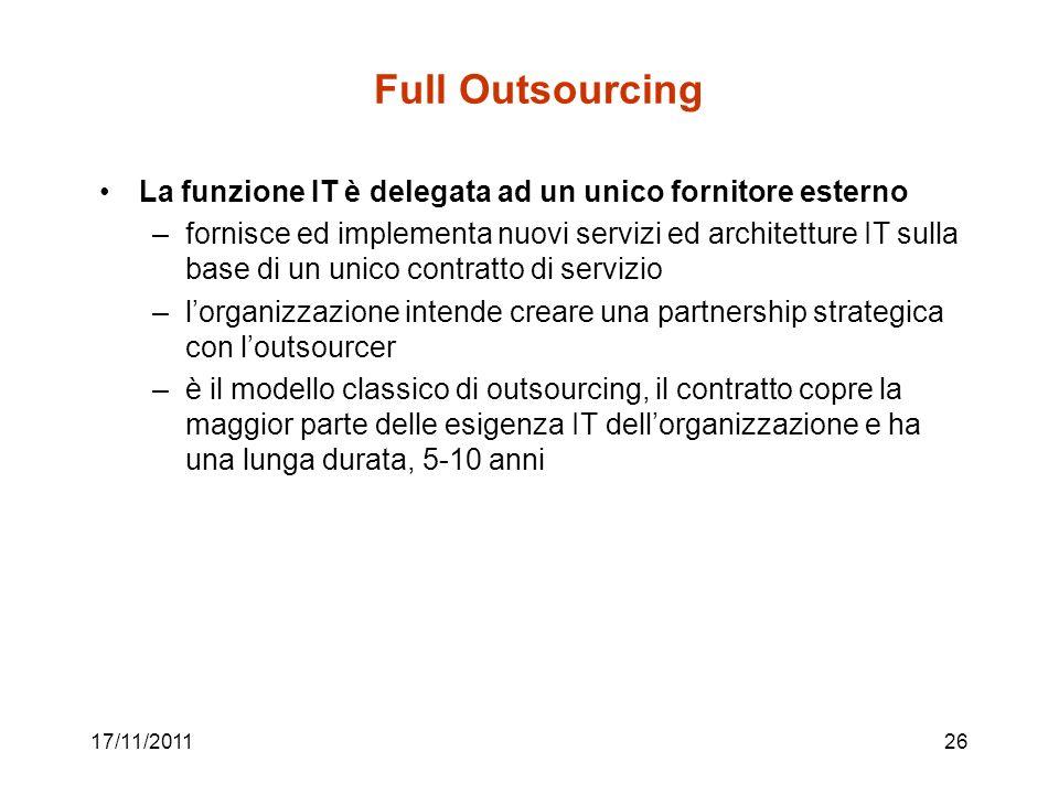 Full Outsourcing La funzione IT è delegata ad un unico fornitore esterno.