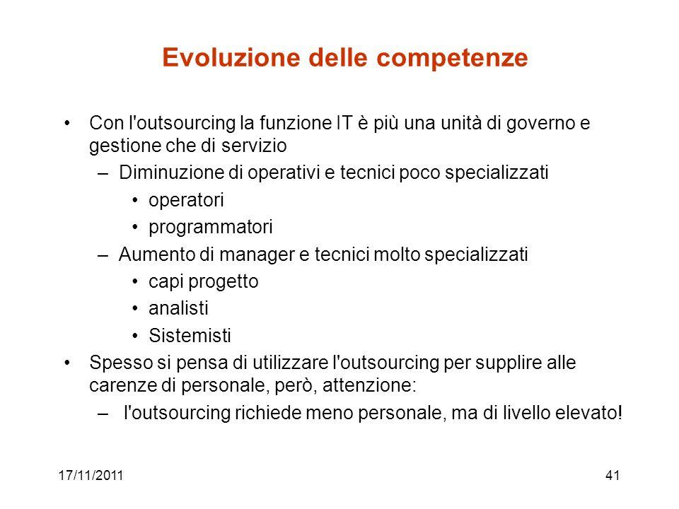 Evoluzione delle competenze
