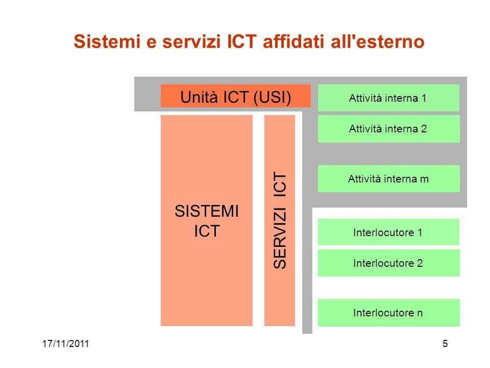 Sistemi e servizi ICT affidati all esterno