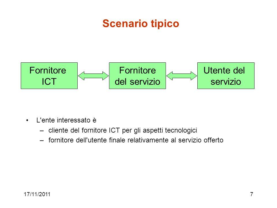Scenario tipico Fornitore ICT del servizio Utente del servizio