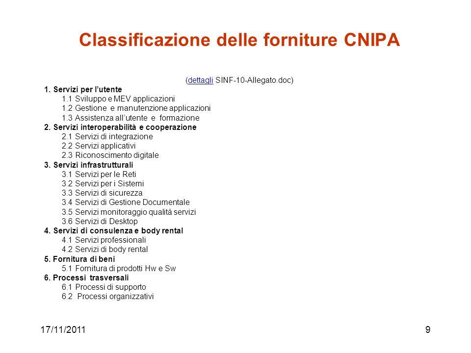 Classificazione delle forniture CNIPA