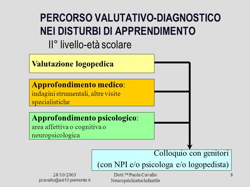 PERCORSO VALUTATIVO-DIAGNOSTICO NEI DISTURBI DI APPRENDIMENTO