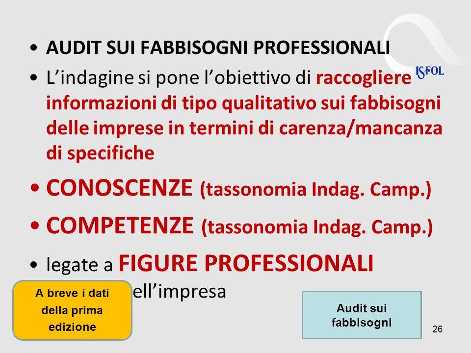 CONOSCENZE (tassonomia Indag. Camp.)
