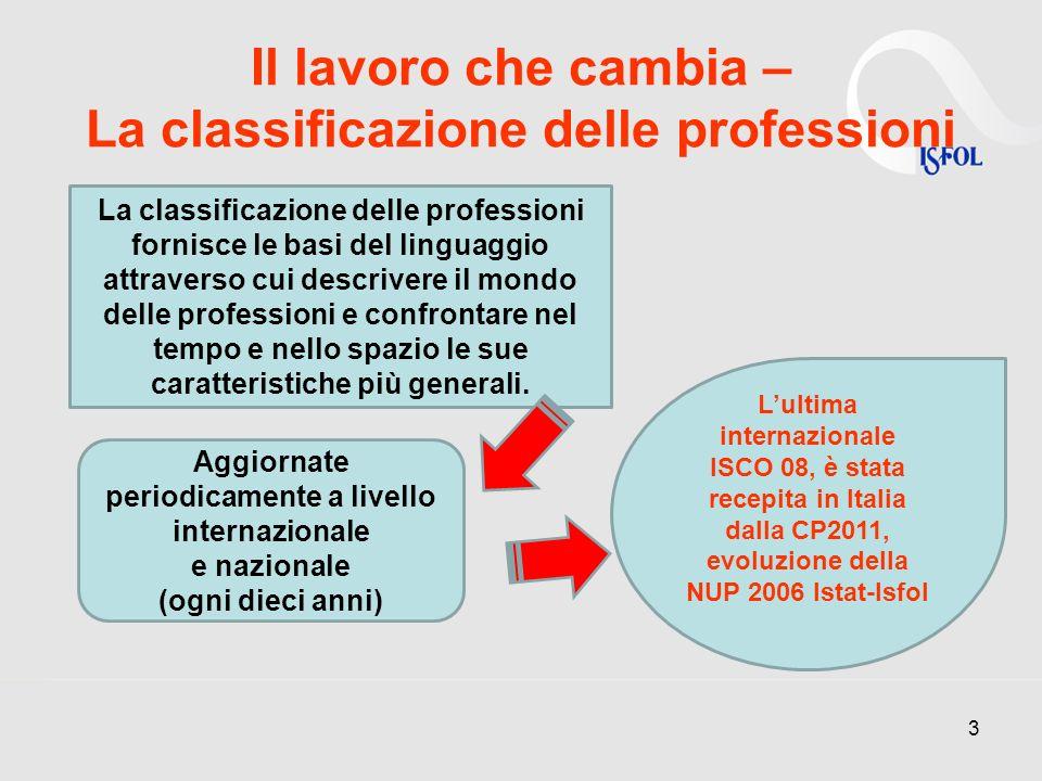 Il lavoro che cambia – La classificazione delle professioni