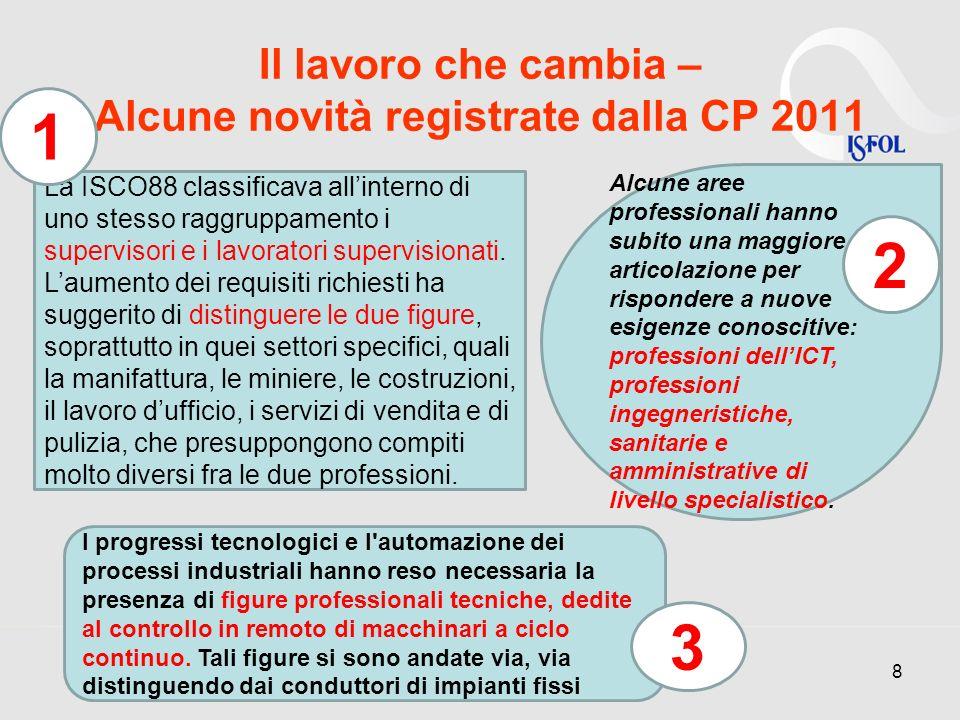 Il lavoro che cambia – Alcune novità registrate dalla CP 2011