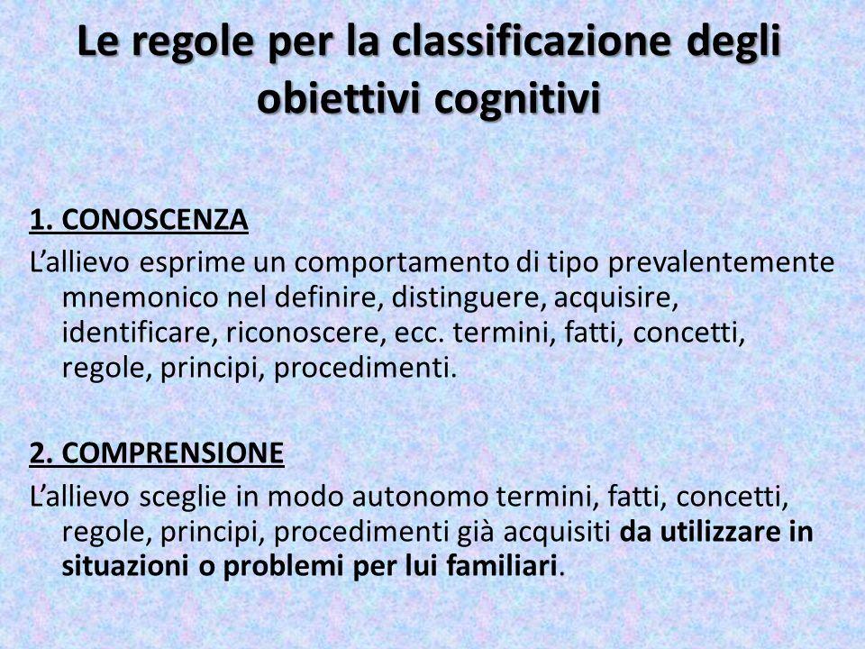 Le regole per la classificazione degli obiettivi cognitivi