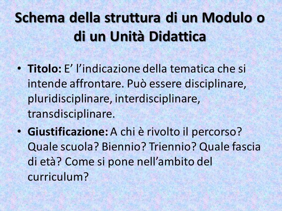Schema della struttura di un Modulo o di un Unità Didattica