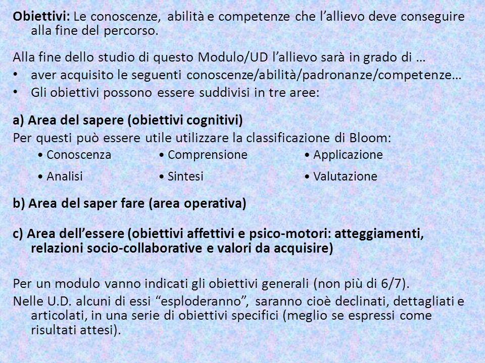 aver acquisito le seguenti conoscenze/abilità/padronanze/competenze…