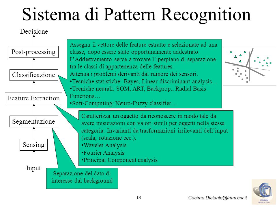 Sistema di Pattern Recognition
